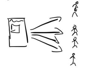 Kommunikationsmodelle: One to One – One to Many – Many to Many