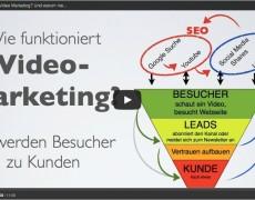 Wie funktioniert Video Marketing? Und warum niemand einen Imagefilm braucht